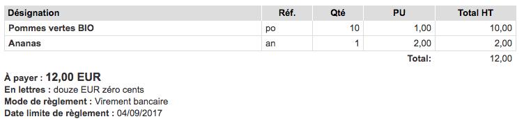 Ajout Résumé des totaux Paramètres Comptes VosFactures Personnalisation Facturation